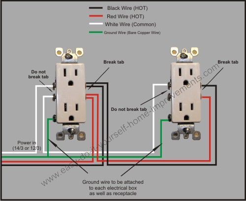 Enjoyable Fab Lab Ncc New Practical Electrical Wiring Wiring Cloud Philuggs Outletorg