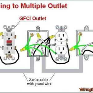 fab lab ncc new advanced electrical wiring wiring diagram for residential home gfi wiring diagram jpg