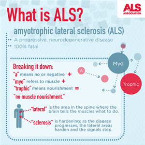 What is ALS.png
